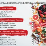 Physical Intelligence (PQ)